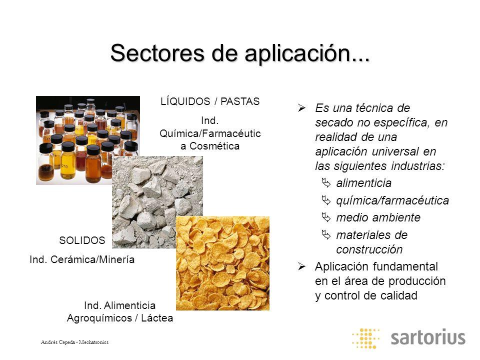 Andrés Cepeda - Mechatronics Sectores de aplicación... Es una técnica de secado no específica, en realidad de una aplicación universal en las siguient