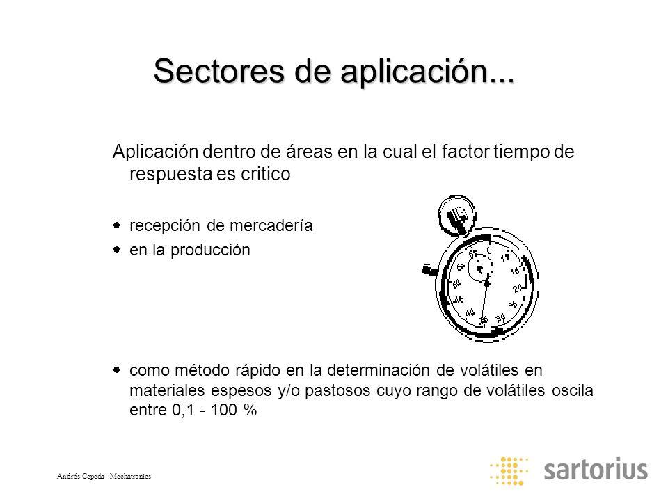 Andrés Cepeda - Mechatronics Sectores de aplicación... Aplicación dentro de áreas en la cual el factor tiempo de respuesta es critico recepción de mer