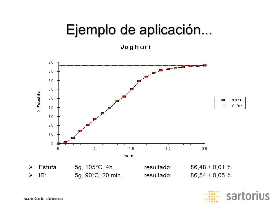 Andrés Cepeda - Mechatronics Ejemplo de aplicación... Estufa 5g, 105°C, 4hresultado:86,48 ± 0,01 % IR:5g, 90°C, 20 min.resultado:86,54 ± 0,05 %