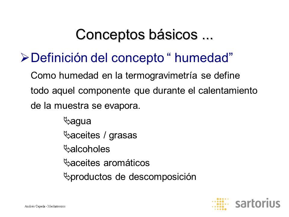 Andrés Cepeda - Mechatronics Conceptos básicos... Definición del concepto humedad Como humedad en la termogravimetría se define todo aquel componente