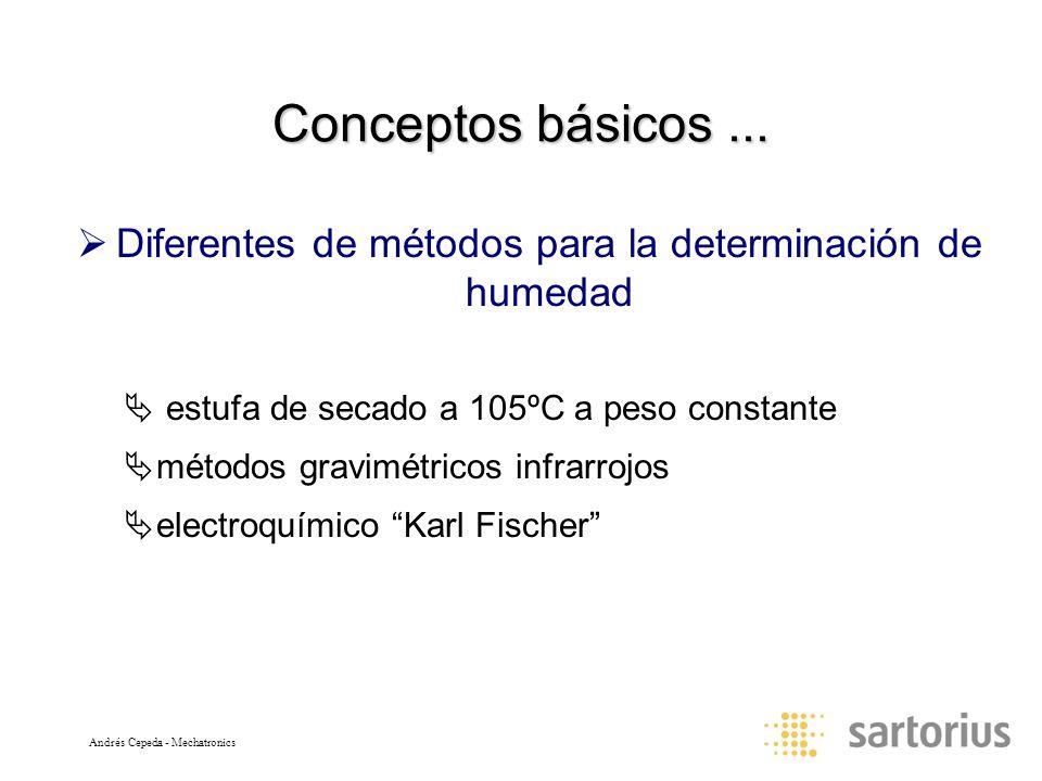 Andrés Cepeda - Mechatronics Conceptos básicos... Diferentes de métodos para la determinación de humedad estufa de secado a 105ºC a peso constante mét