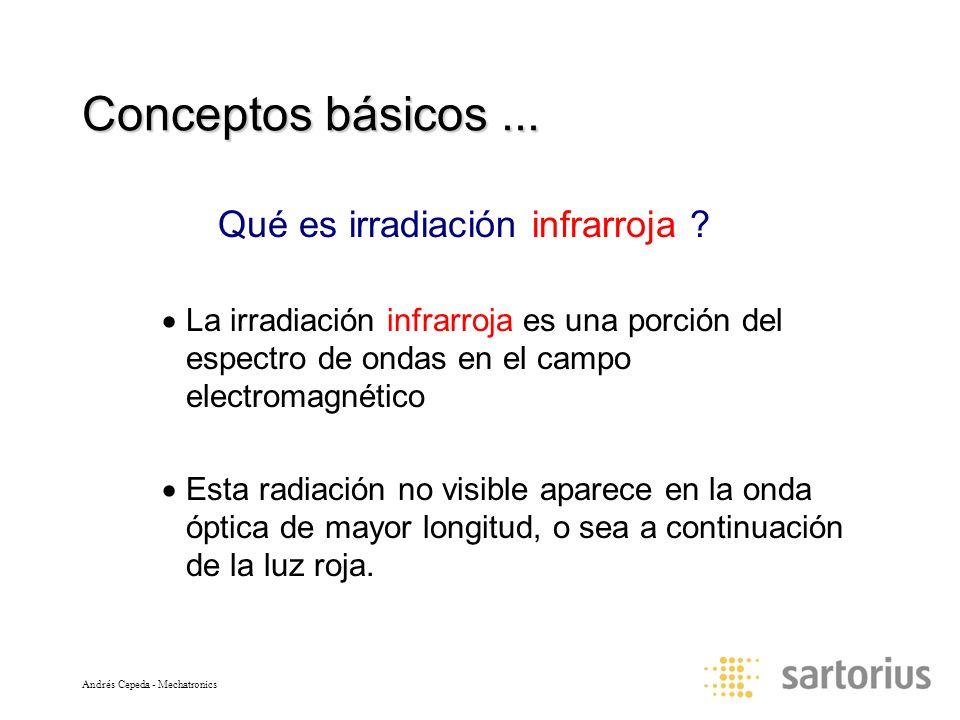 Andrés Cepeda - Mechatronics Conceptos básicos... Qué es irradiación infrarroja ? La irradiación infrarroja es una porción del espectro de ondas en el