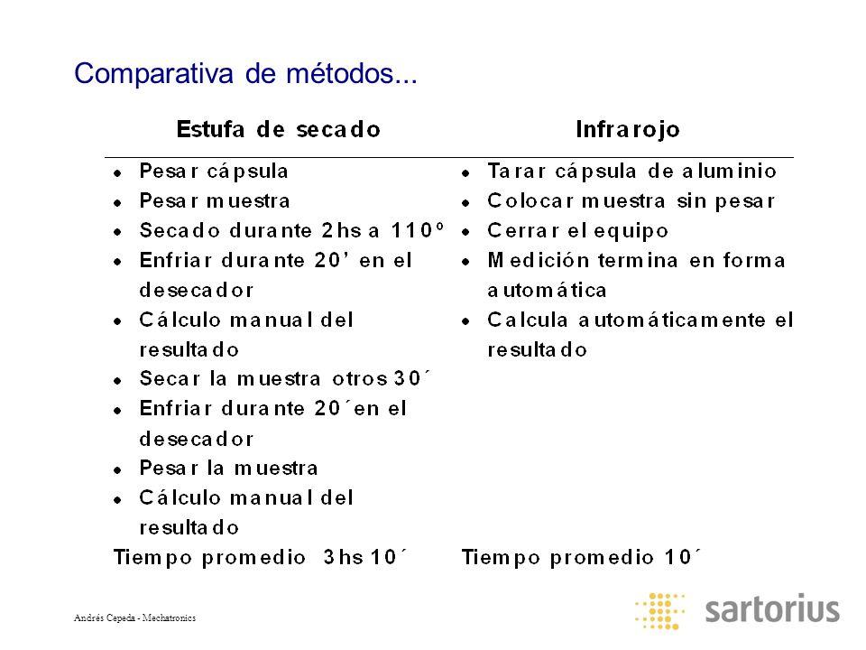 Andrés Cepeda - Mechatronics Comparativa de métodos...