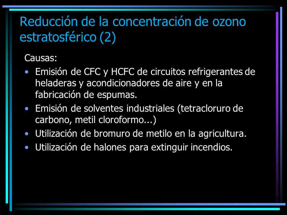 Reducción de la concentración de ozono estratosférico (2) Causas: Emisión de CFC y HCFC de circuitos refrigerantes de heladeras y acondicionadores de