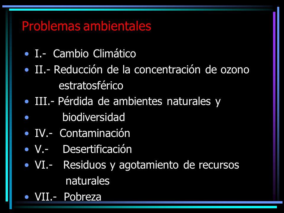 Problemas ambientales I.- Cambio Climático II.- Reducción de la concentración de ozono estratosférico III.- Pérdida de ambientes naturales y biodivers