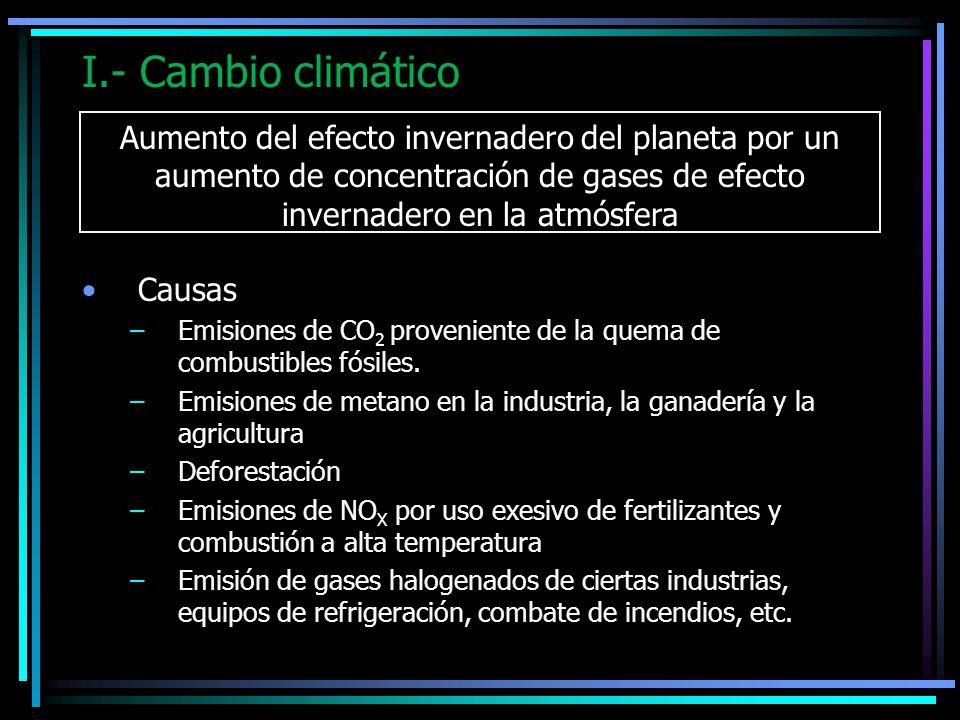 I.- Cambio climático Causas –Emisiones de CO 2 proveniente de la quema de combustibles fósiles. –Emisiones de metano en la industria, la ganadería y l