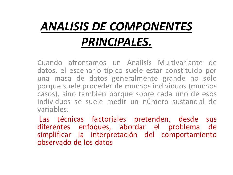ANALISIS DE COMPONENTES PRINCIPALES. Cuando afrontamos un Análisis Multivariante de datos, el escenario típico suele estar constituido por una masa de