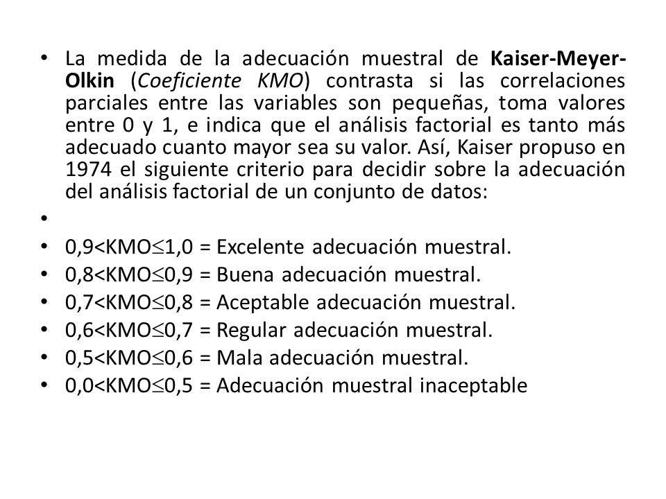 La medida de la adecuación muestral de Kaiser-Meyer- Olkin (Coeficiente KMO) contrasta si las correlaciones parciales entre las variables son pequeñas, toma valores entre 0 y 1, e indica que el análisis factorial es tanto más adecuado cuanto mayor sea su valor.