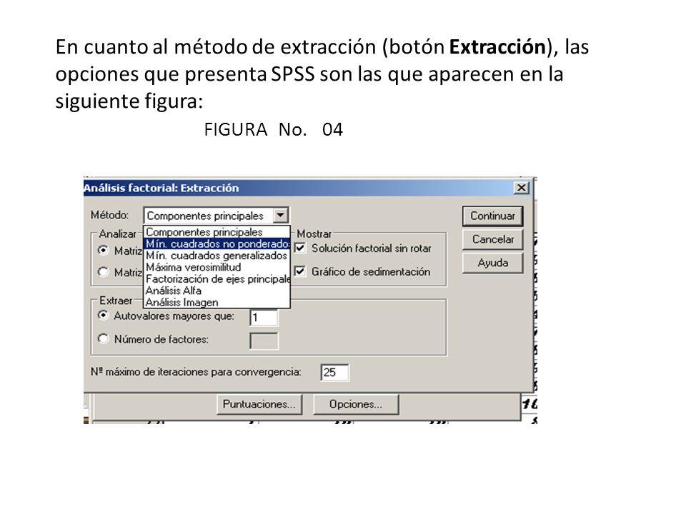 En cuanto al método de extracción (botón Extracción), las opciones que presenta SPSS son las que aparecen en la siguiente figura: FIGURA No. 04