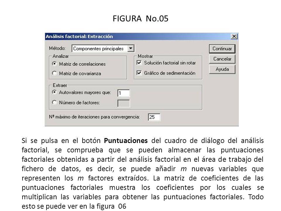 FIGURA No.05 Si se pulsa en el botón Puntuaciones del cuadro de diálogo del análisis factorial, se comprueba que se pueden almacenar las puntuaciones factoriales obtenidas a partir del análisis factorial en el área de trabajo del fichero de datos, es decir, se puede añadir m nuevas variables que representen los m factores extraídos.