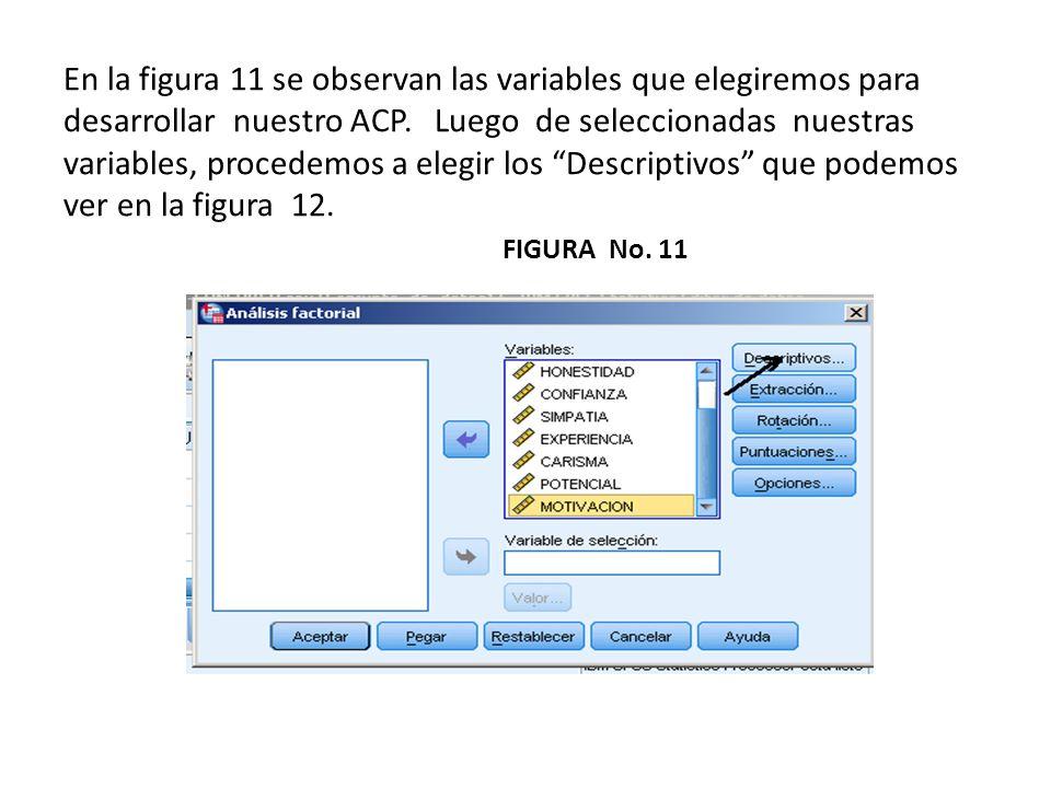 En la figura 11 se observan las variables que elegiremos para desarrollar nuestro ACP. Luego de seleccionadas nuestras variables, procedemos a elegir