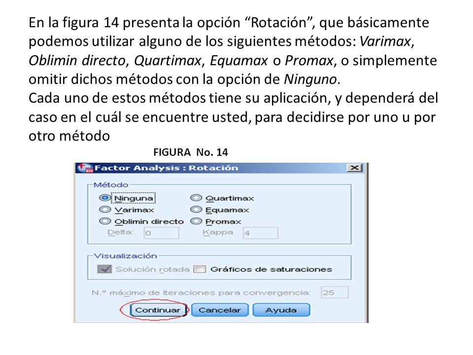 En la figura 14 presenta la opción Rotación, que básicamente podemos utilizar alguno de los siguientes métodos: Varimax, Oblimin directo, Quartimax, Equamax o Promax, o simplemente omitir dichos métodos con la opción de Ninguno.