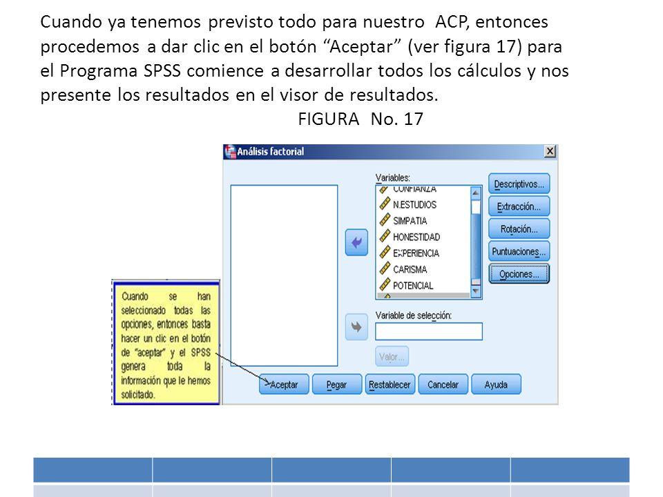 Cuando ya tenemos previsto todo para nuestro ACP, entonces procedemos a dar clic en el botón Aceptar (ver figura 17) para el Programa SPSS comience a desarrollar todos los cálculos y nos presente los resultados en el visor de resultados.