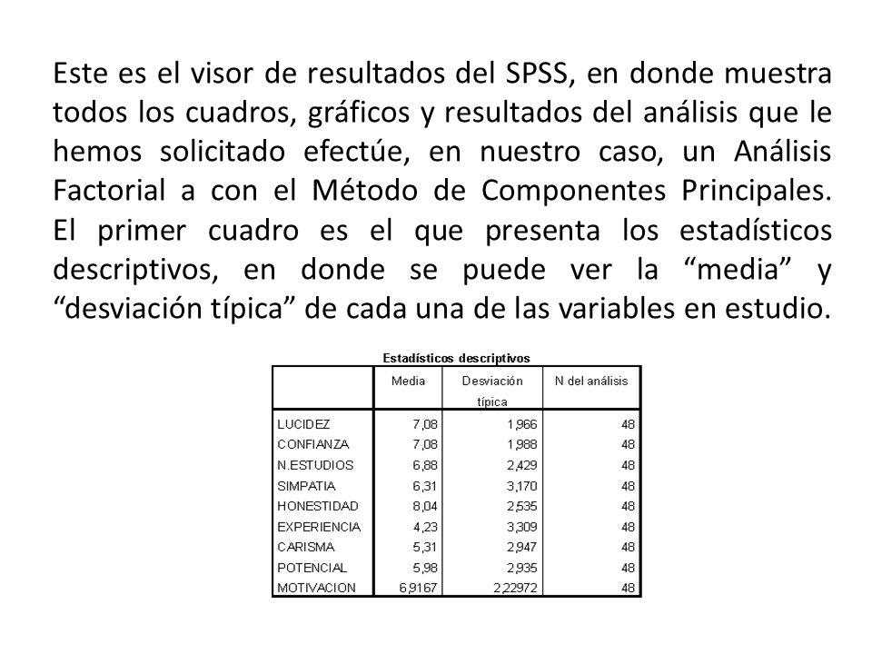 Este es el visor de resultados del SPSS, en donde muestra todos los cuadros, gráficos y resultados del análisis que le hemos solicitado efectúe, en nuestro caso, un Análisis Factorial a con el Método de Componentes Principales.
