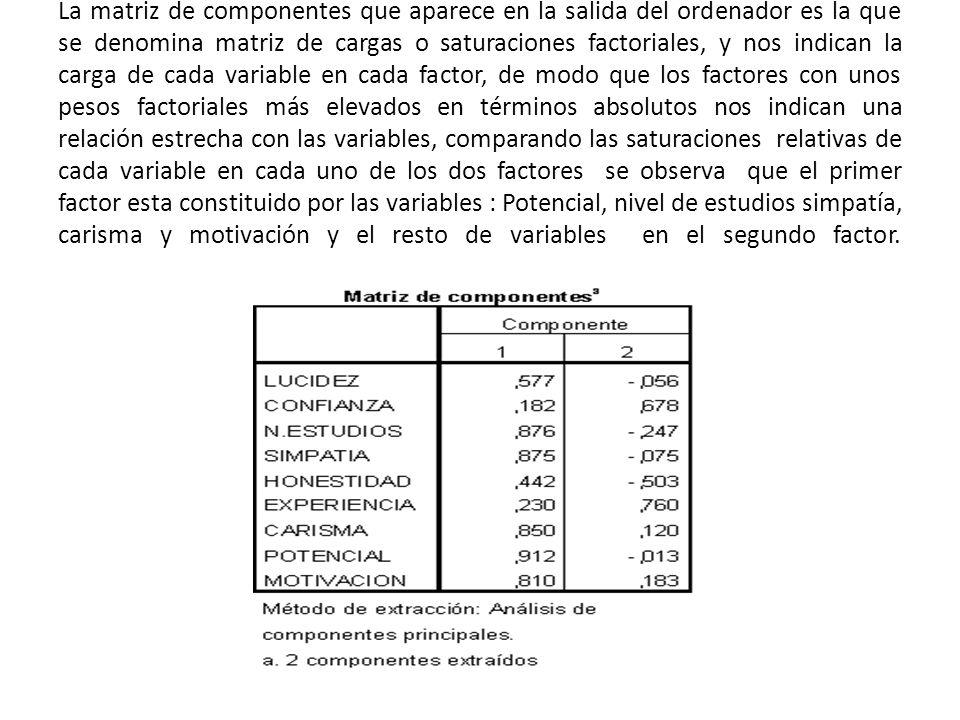La matriz de componentes que aparece en la salida del ordenador es la que se denomina matriz de cargas o saturaciones factoriales, y nos indican la ca