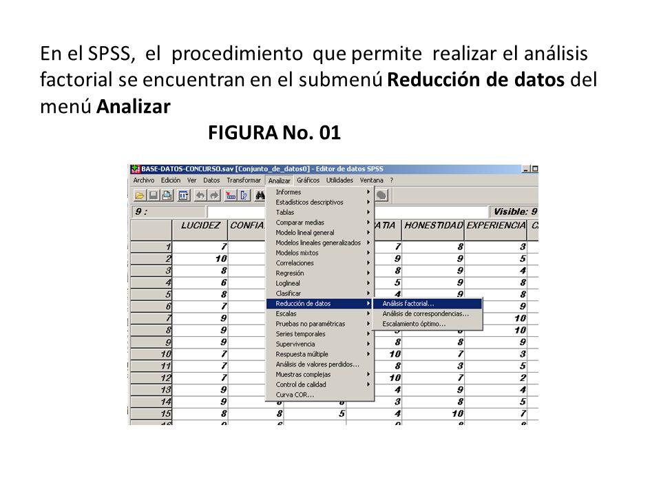 En el SPSS, el procedimiento que permite realizar el análisis factorial se encuentran en el submenú Reducción de datos del menú Analizar FIGURA No. 01