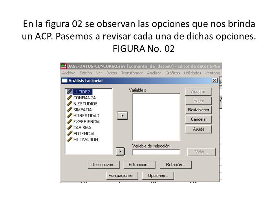En la figura 02 se observan las opciones que nos brinda un ACP. Pasemos a revisar cada una de dichas opciones. FIGURA No. 02