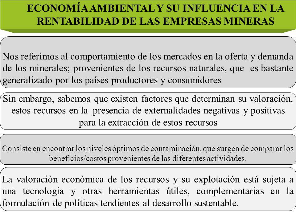 ECONOMÍA AMBIENTAL Y SU INFLUENCIA EN LA RENTABILIDAD DE LAS EMPRESAS MINERAS Nos referimos al comportamiento de los mercados en la oferta y demanda d