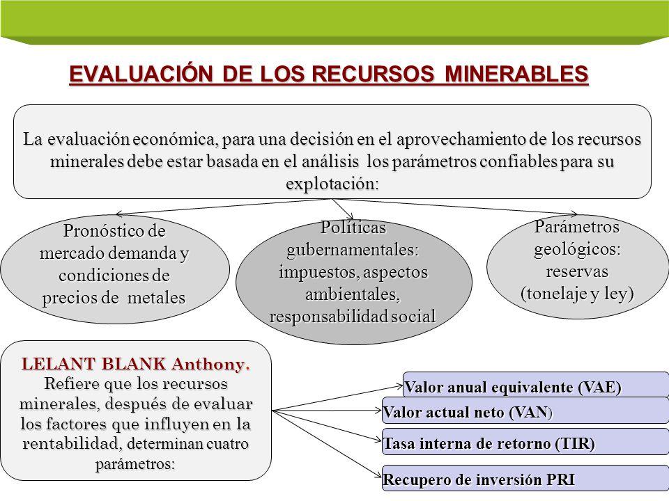EVALUACIÓN DE LOS RECURSOS MINERABLES La evaluación económica, para una decisión en el aprovechamiento de los recursos minerales debe estar basada en