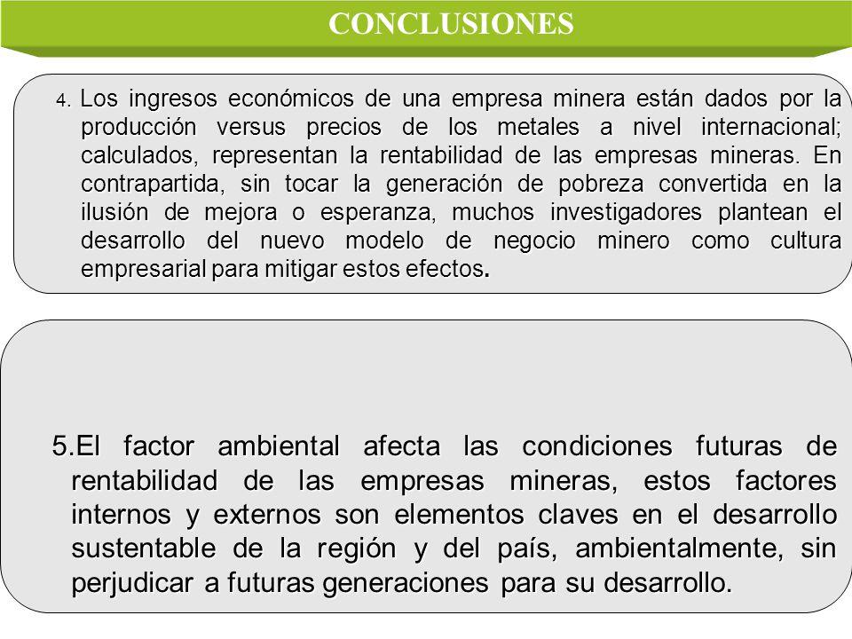 CONCLUSIONES 4. Los ingresos económicos de una empresa minera están dados por la producción versus precios de los metales a nivel internacional; calcu