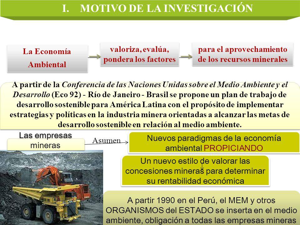 I. MOTIVO DE LA INVESTIGACIÓN La Economía Ambiental valoriza, evalúa, pondera los factores para el aprovechamiento de los recursos minerales A partir