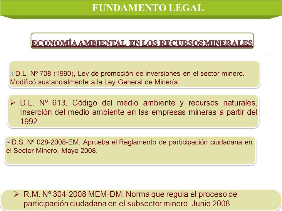 FUNDAMENTO LEGAL D.L. Nº 613, Código del medio ambiente y recursos naturales. Inserción del medio ambiente en las empresas mineras a partir del 1992.