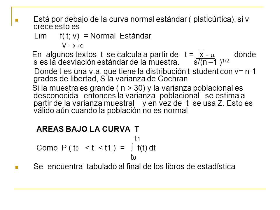 Está por debajo de la curva normal estándar ( platicúrtica), si v crece esto es Lim f( t; v) = Normal Estándar v En algunos textos t se calcula a partir de t = x - donde s es la desviación estándar de la muestra.