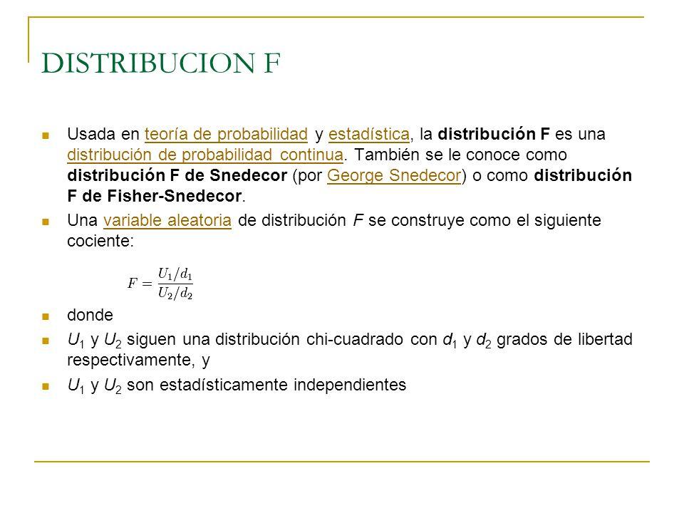 DISTRIBUCION F Usada en teoría de probabilidad y estadística, la distribución F es una distribución de probabilidad continua. También se le conoce com