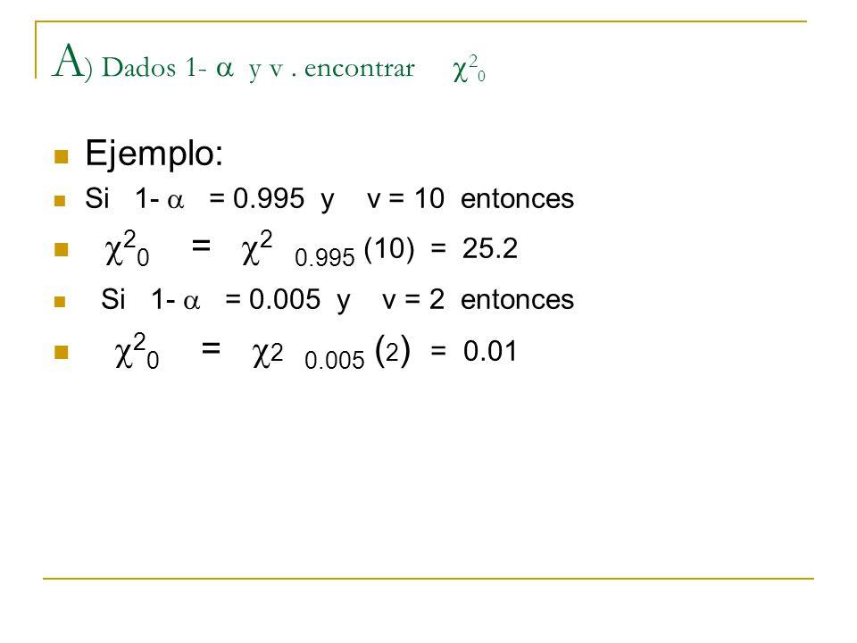 B) Dados 2 0 y v, encontrar 1- Ejemplo: 1) Si 2 0 = 23.2 y v = 10 entonces 1- = P( 2 23.29 )= F(23.2) =0.99 2) Si 2 0 = 10.6 y v = 2 entonces 1- = P( 2 23.2) = F(10.6) =0.995 Si los valores no se encuentran en la tabla, se acude a la interpolación lineal o se escoge el valor más próximo