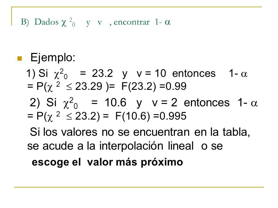 B) Dados 2 0 y v, encontrar 1- Ejemplo: 1) Si 2 0 = 23.2 y v = 10 entonces 1- = P( 2 23.29 )= F(23.2) =0.99 2) Si 2 0 = 10.6 y v = 2 entonces 1- = P(