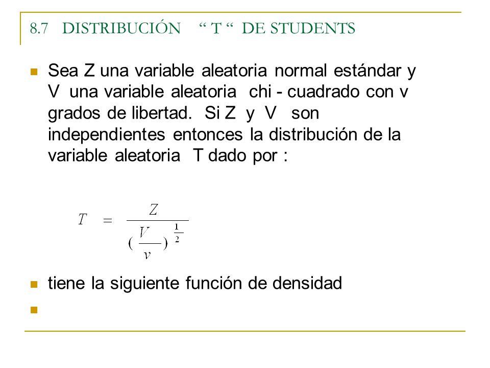 8.7 DISTRIBUCIÓN T DE STUDENTS Sea Z una variable aleatoria normal estándar y V una variable aleatoria chi - cuadrado con v grados de libertad. Si Z y