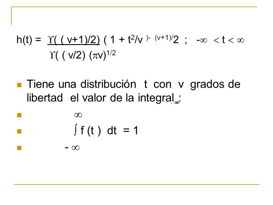 h(t) = ( ( v+1)/2) ( 1 + t 2 /v )- (v+1)/ 2 ; - t ( ( v/2) ( v) 1/2 Tiene una distribución t con v grados de libertad el valor de la integral : f (t ) dt = 1 - -
