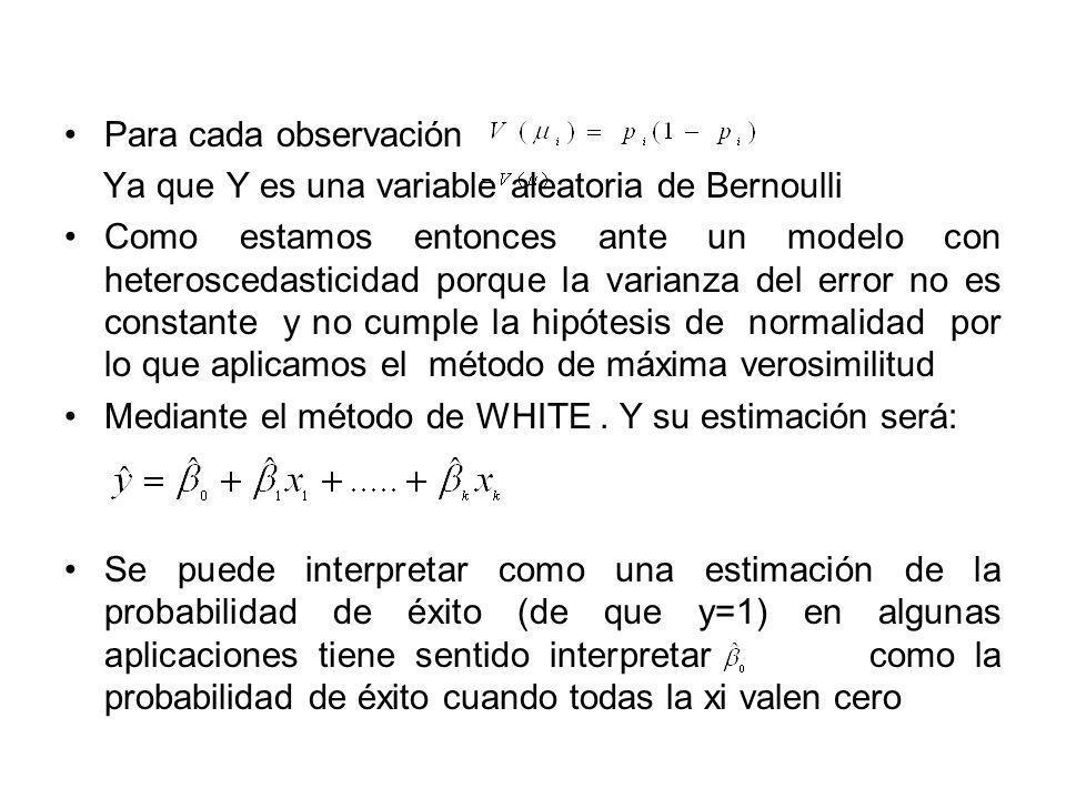 Para cada observación Ya que Y es una variable aleatoria de Bernoulli Como estamos entonces ante un modelo con heteroscedasticidad porque la varianza del error no es constante y no cumple la hipótesis de normalidad por lo que aplicamos el método de máxima verosimilitud Mediante el método de WHITE.