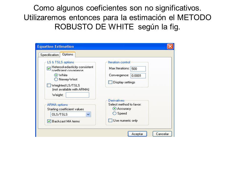 Como algunos coeficientes son no significativos. Utilizaremos entonces para la estimación el METODO ROBUSTO DE WHITE según la fig.