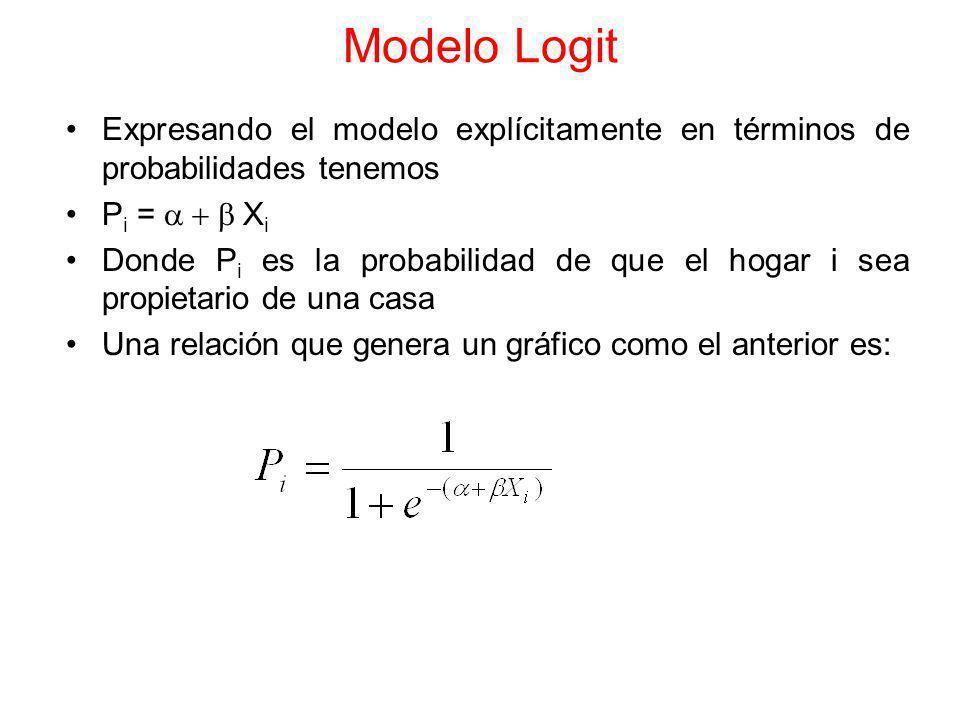 Modelo Logit Expresando el modelo explícitamente en términos de probabilidades tenemos P i = X i Donde P i es la probabilidad de que el hogar i sea pr