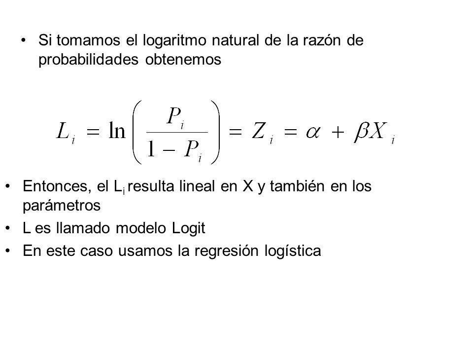 Si tomamos el logaritmo natural de la razón de probabilidades obtenemos Entonces, el L i resulta lineal en X y también en los parámetros L es llamado modelo Logit En este caso usamos la regresión logística