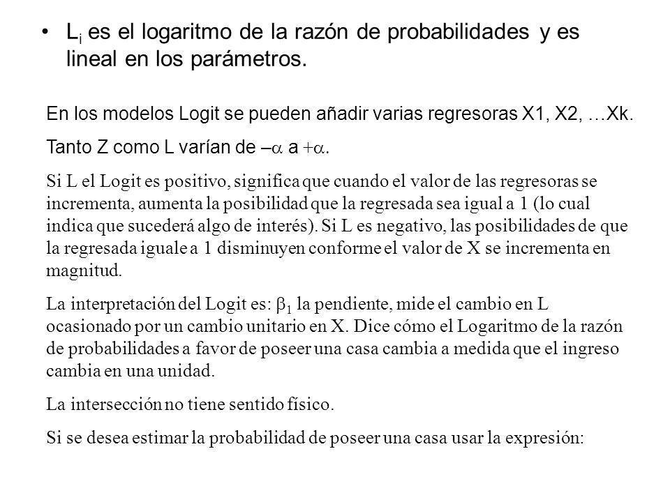 L i es el logaritmo de la razón de probabilidades y es lineal en los parámetros. En los modelos Logit se pueden añadir varias regresoras X1, X2, …Xk.