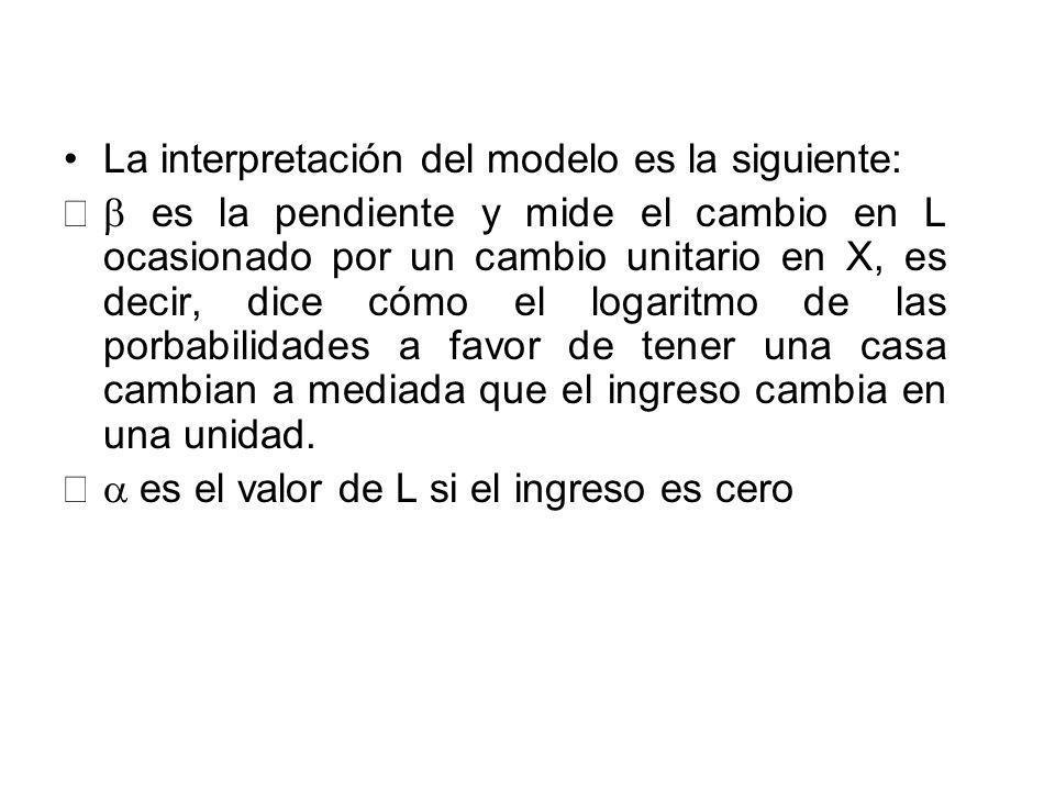 La interpretación del modelo es la siguiente: es la pendiente y mide el cambio en L ocasionado por un cambio unitario en X, es decir, dice cómo el logaritmo de las porbabilidades a favor de tener una casa cambian a mediada que el ingreso cambia en una unidad.