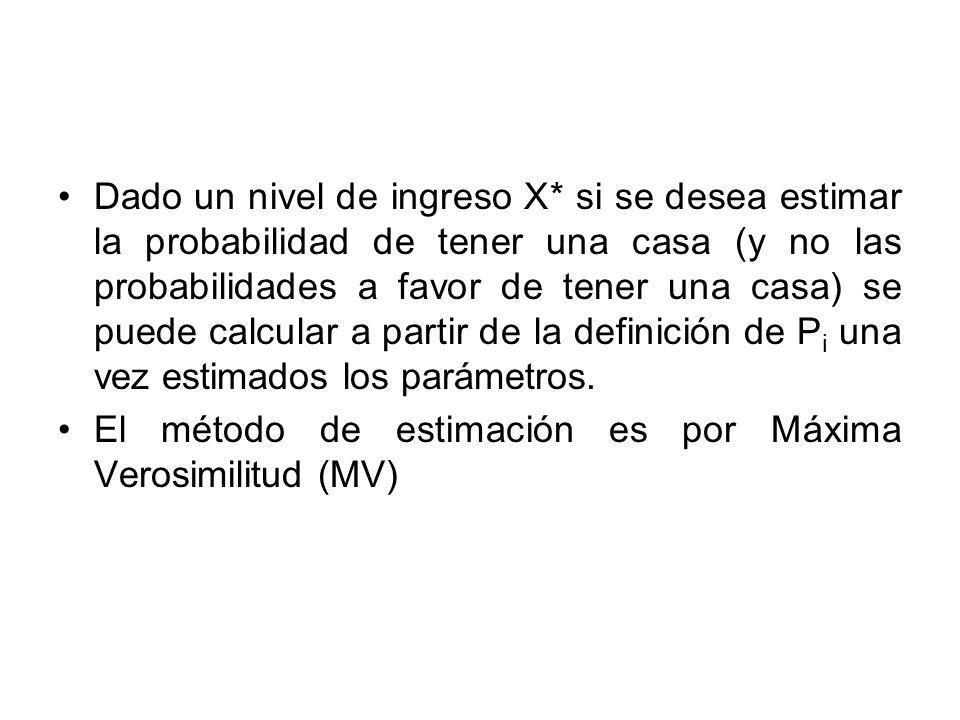 Dado un nivel de ingreso X* si se desea estimar la probabilidad de tener una casa (y no las probabilidades a favor de tener una casa) se puede calcular a partir de la definición de P i una vez estimados los parámetros.