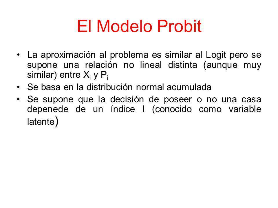 El Modelo Probit La aproximación al problema es similar al Logit pero se supone una relación no lineal distinta (aunque muy similar) entre X i y P i Se basa en la distribución normal acumulada Se supone que la decisión de poseer o no una casa depenede de un índice I (conocido como variable latente )