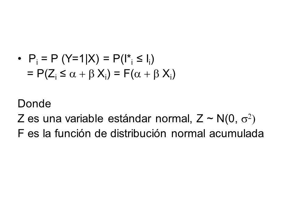 P i = P (Y=1|X) = P(I* i I i ) = P(Z i X i ) = F( X i ) Donde Z es una variable estándar normal, Z ~ N(0, F es la función de distribución normal acumulada