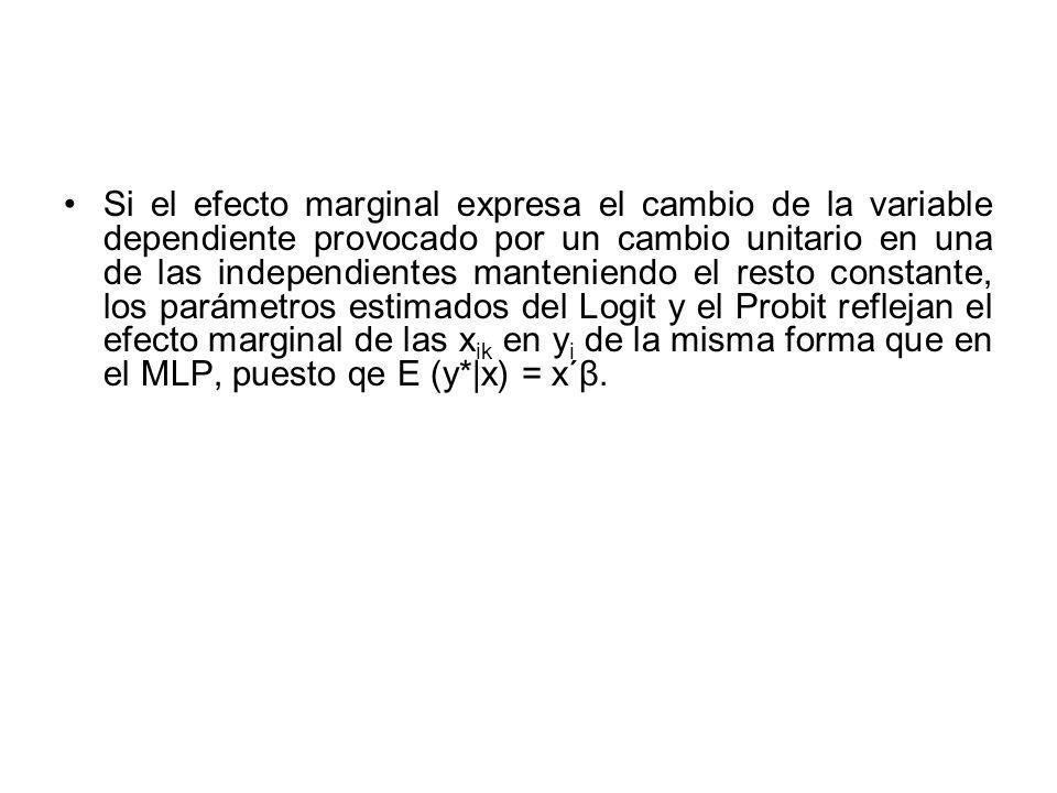 Si el efecto marginal expresa el cambio de la variable dependiente provocado por un cambio unitario en una de las independientes manteniendo el resto