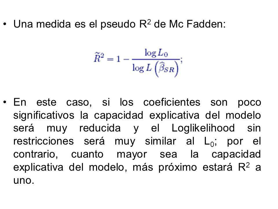 Una medida es el pseudo R 2 de Mc Fadden: En este caso, si los coeficientes son poco significativos la capacidad explicativa del modelo será muy reduc