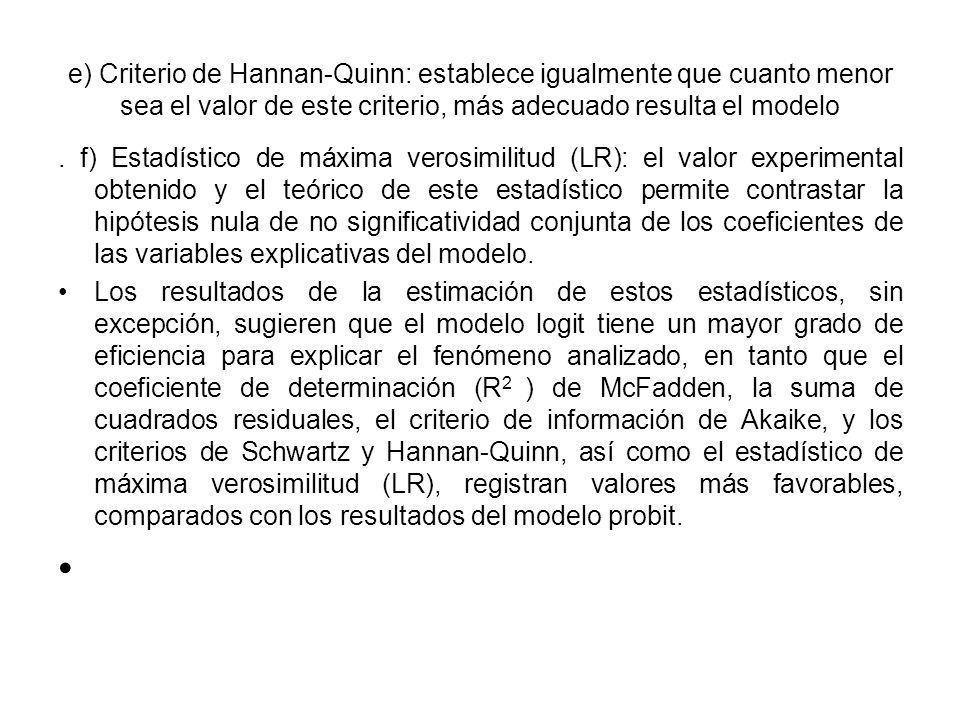 e) Criterio de Hannan-Quinn: establece igualmente que cuanto menor sea el valor de este criterio, más adecuado resulta el modelo. f) Estadístico de má