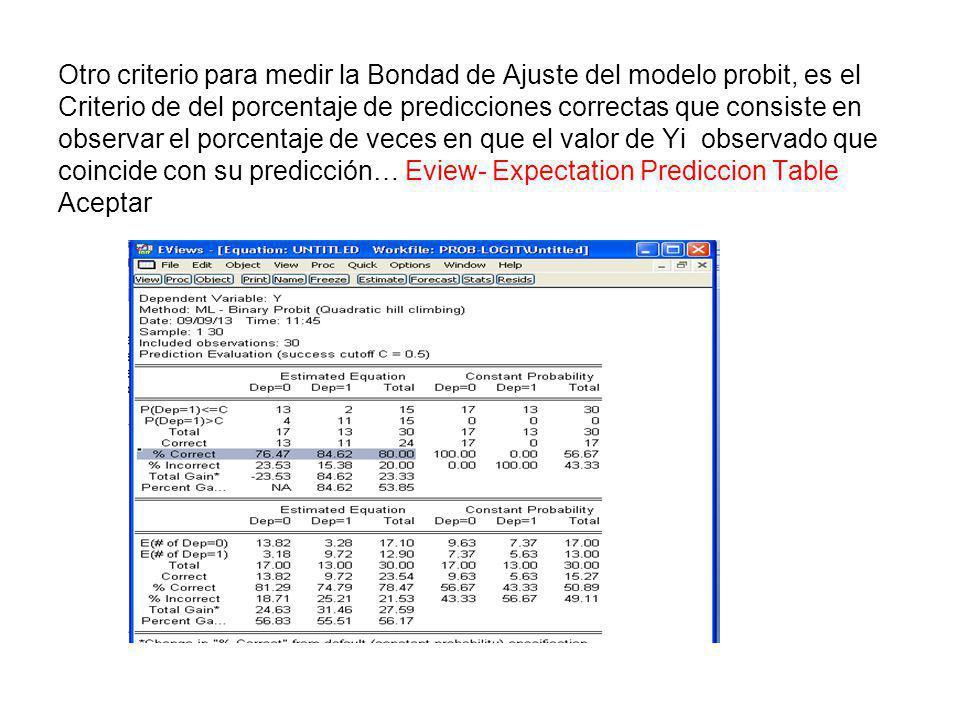 Otro criterio para medir la Bondad de Ajuste del modelo probit, es el Criterio de del porcentaje de predicciones correctas que consiste en observar el porcentaje de veces en que el valor de Yi observado que coincide con su predicción… Eview- Expectation Prediccion Table Aceptar
