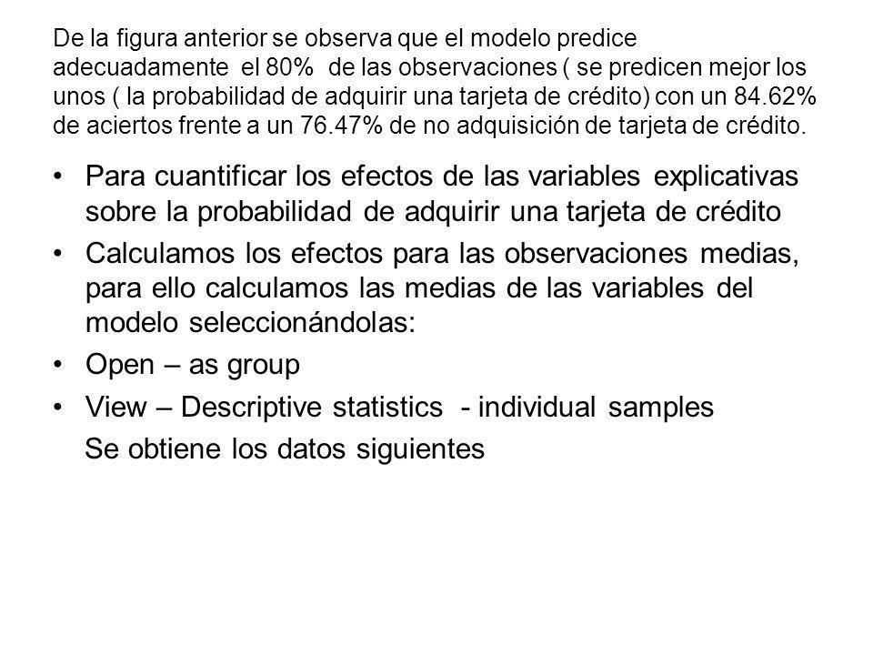 De la figura anterior se observa que el modelo predice adecuadamente el 80% de las observaciones ( se predicen mejor los unos ( la probabilidad de adquirir una tarjeta de crédito) con un 84.62% de aciertos frente a un 76.47% de no adquisición de tarjeta de crédito.