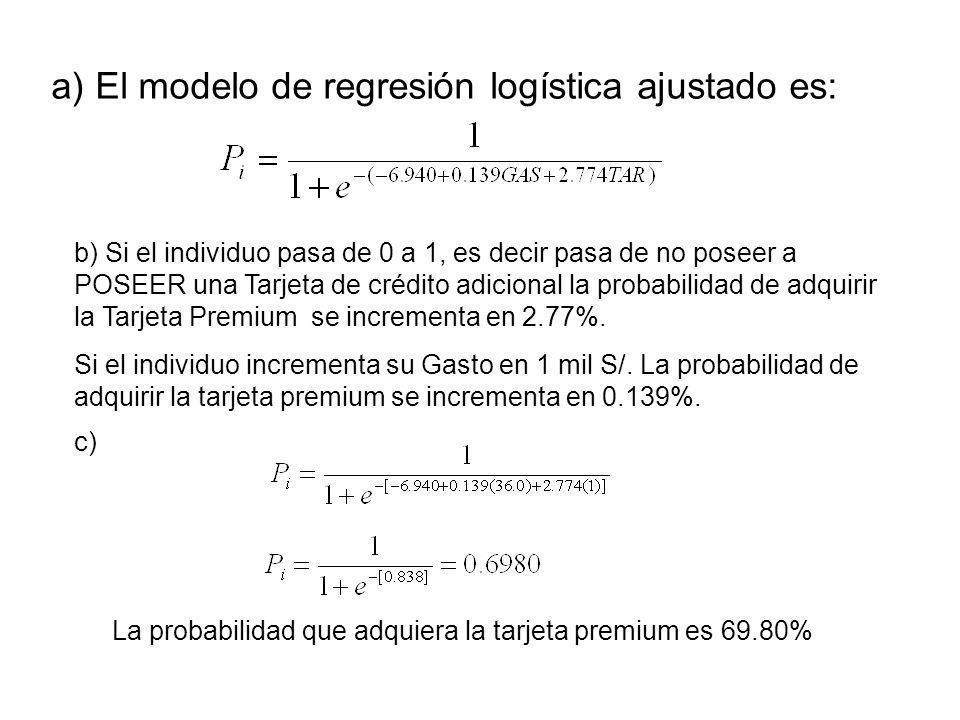 a) El modelo de regresión logística ajustado es: b) Si el individuo pasa de 0 a 1, es decir pasa de no poseer a POSEER una Tarjeta de crédito adicional la probabilidad de adquirir la Tarjeta Premium se incrementa en 2.77%.