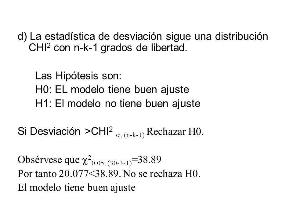 d) La estadística de desviación sigue una distribución CHI 2 con n-k-1 grados de libertad. Las Hipótesis son: H0: EL modelo tiene buen ajuste H1: El m