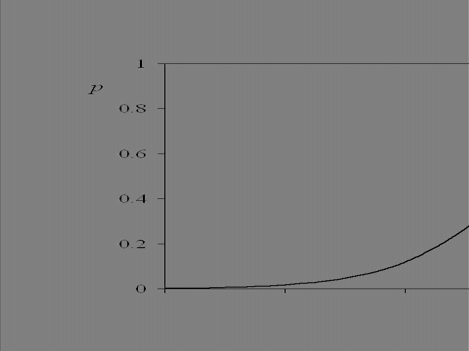 Como algunos coeficientes son no significativos.