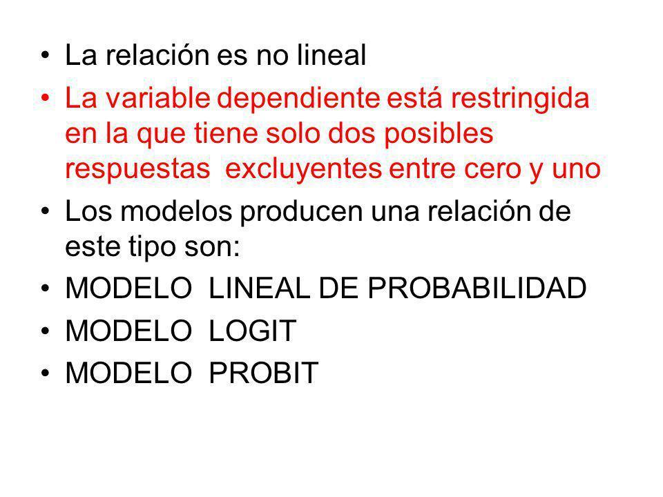 La relación es no lineal La variable dependiente está restringida en la que tiene solo dos posibles respuestas excluyentes entre cero y uno Los modelos producen una relación de este tipo son: MODELO LINEAL DE PROBABILIDAD MODELO LOGIT MODELO PROBIT